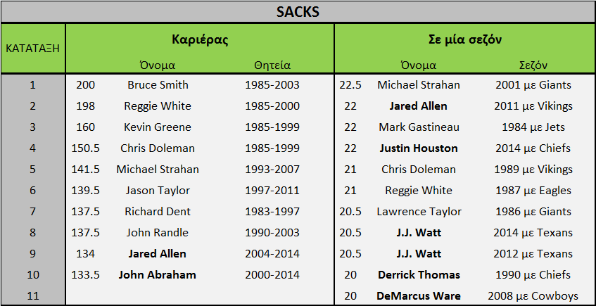 Sacks 2014