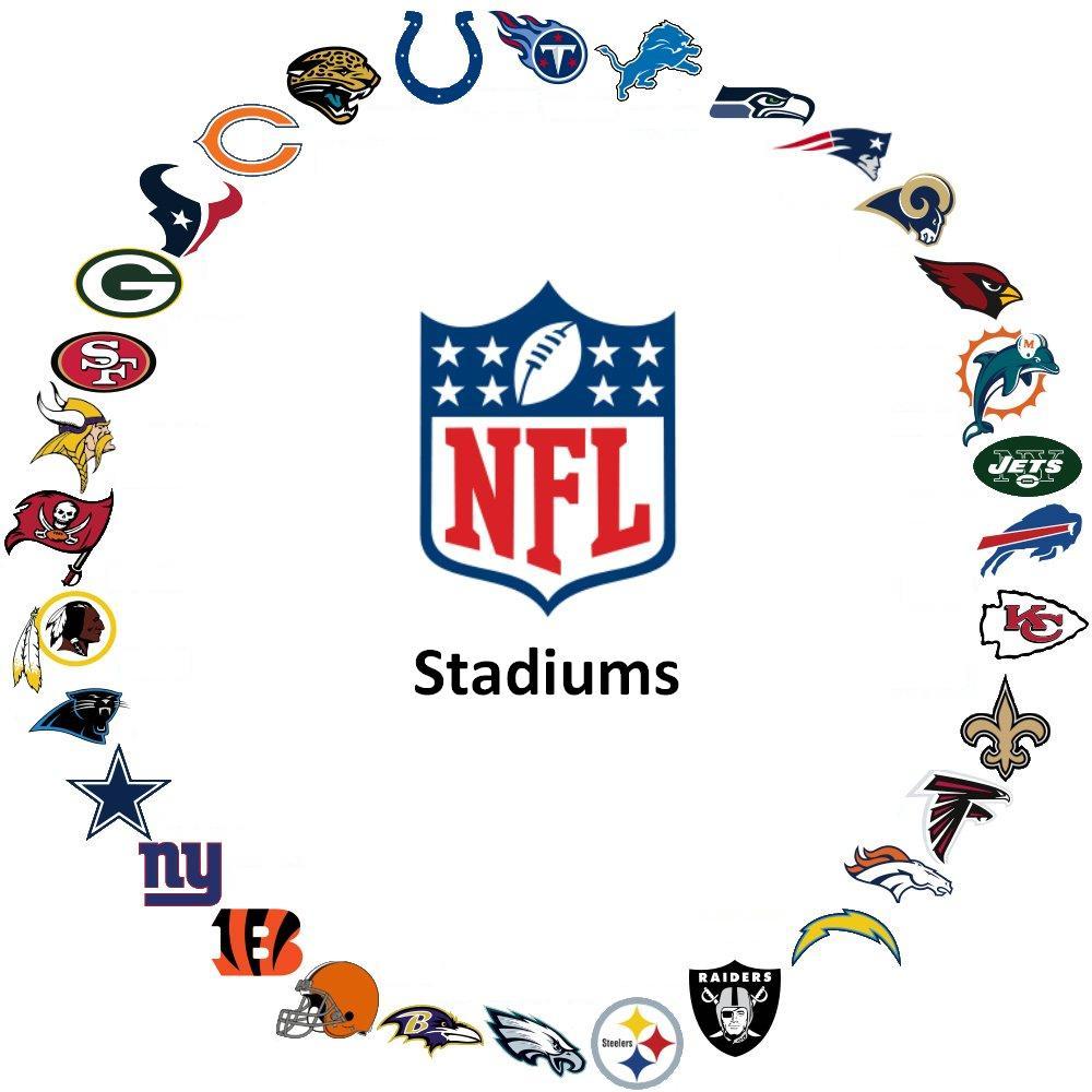 Μια περίηγηση στα γήπεδα των ομάδων του NFL