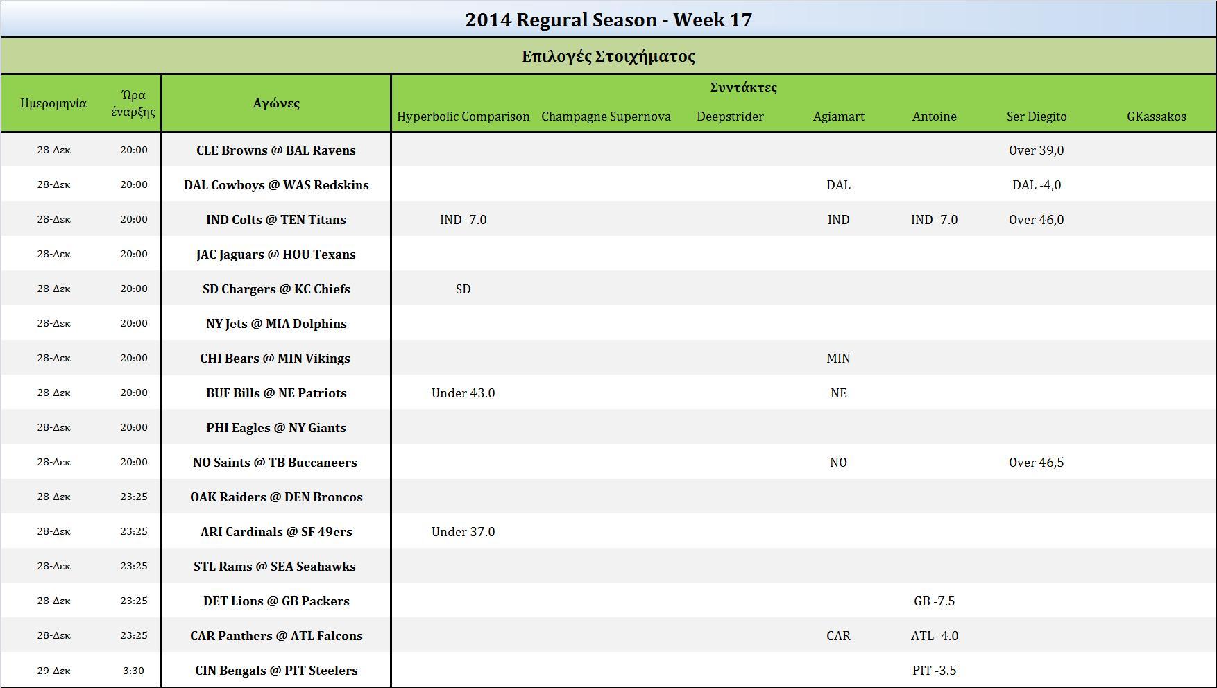 picks 2014 – week 17