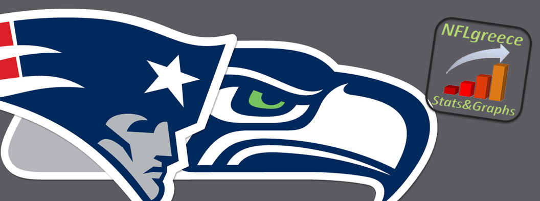 Stats&Graphs: Patriots vs. Seahawks