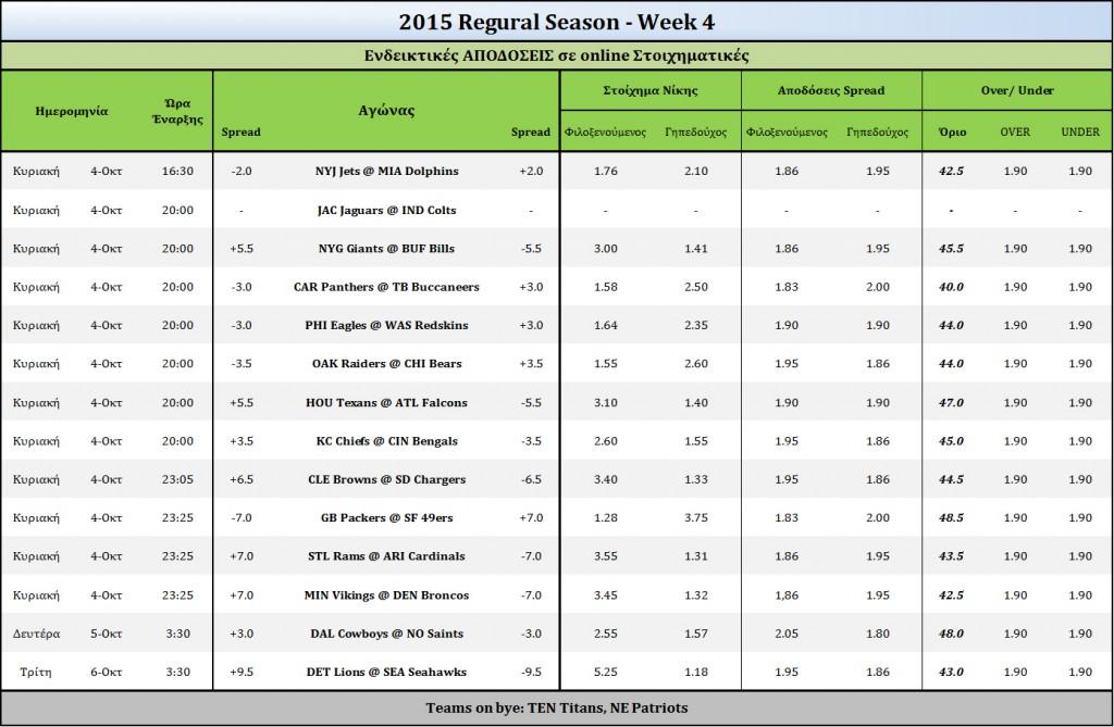 2015 Week 4-Odds