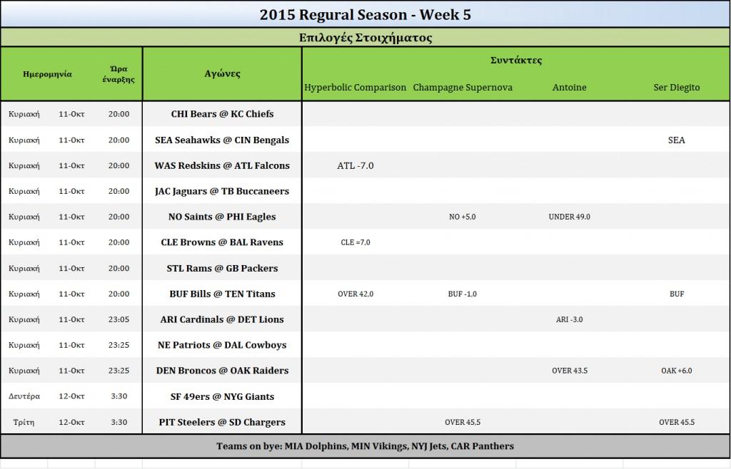 2015 Week 5-Picks