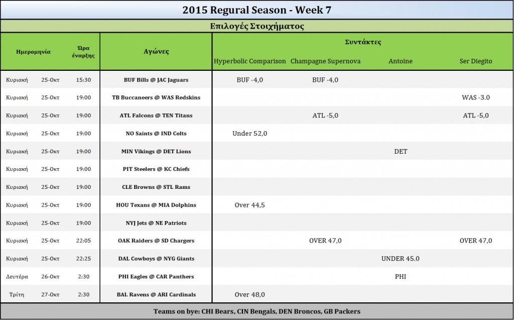 2015 Week 7-Picks