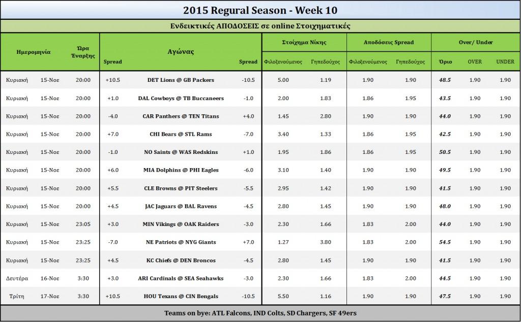 2015 Week 10-Odds