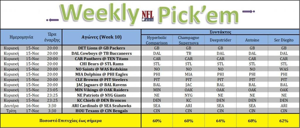2015 Week 10-Pickem