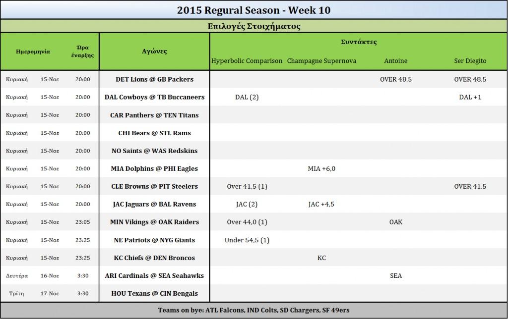 2015 Week 10-Picks