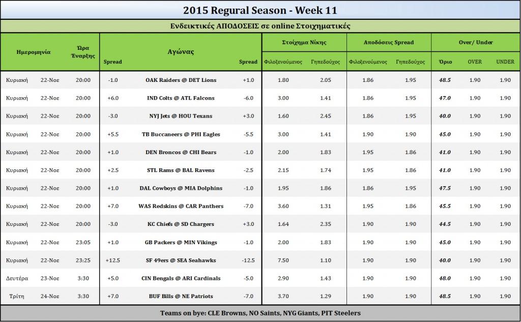 2015 Week 11-Odds