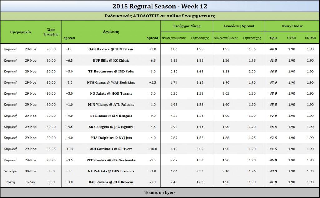2015 Week 12-Odds