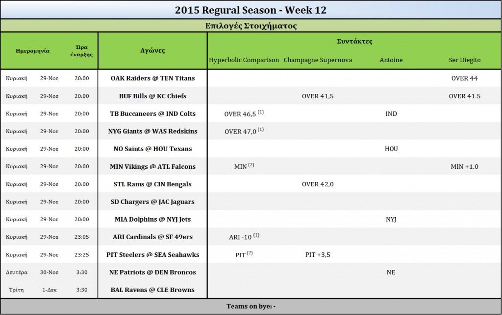 2015 Week 12-Picks