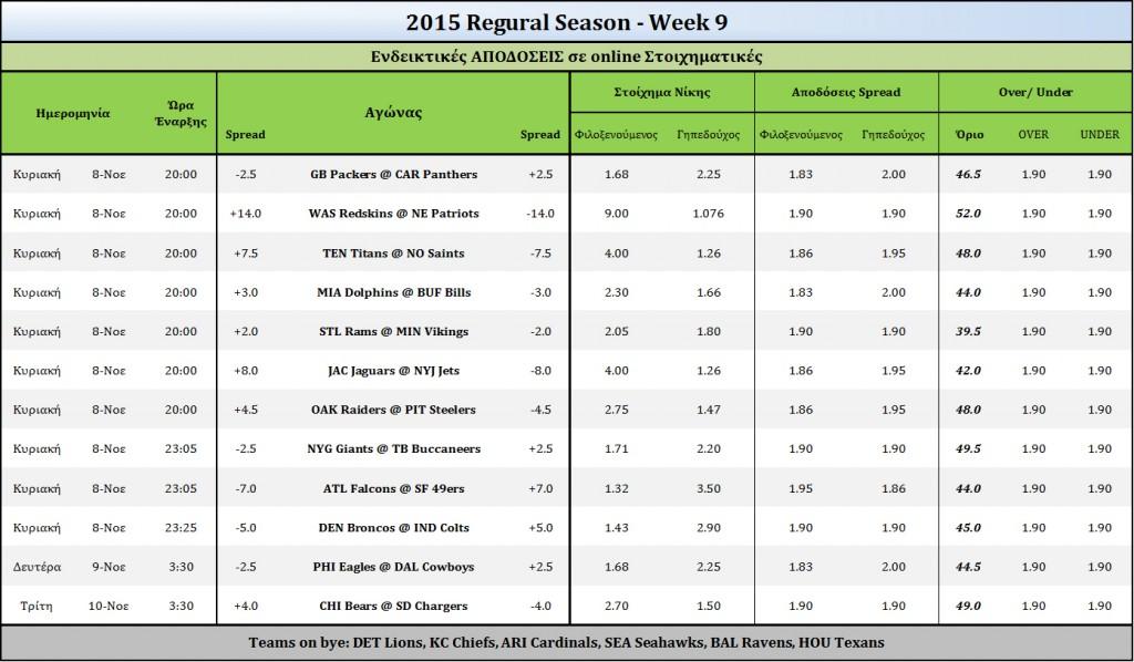 2015 Week 9-Odds