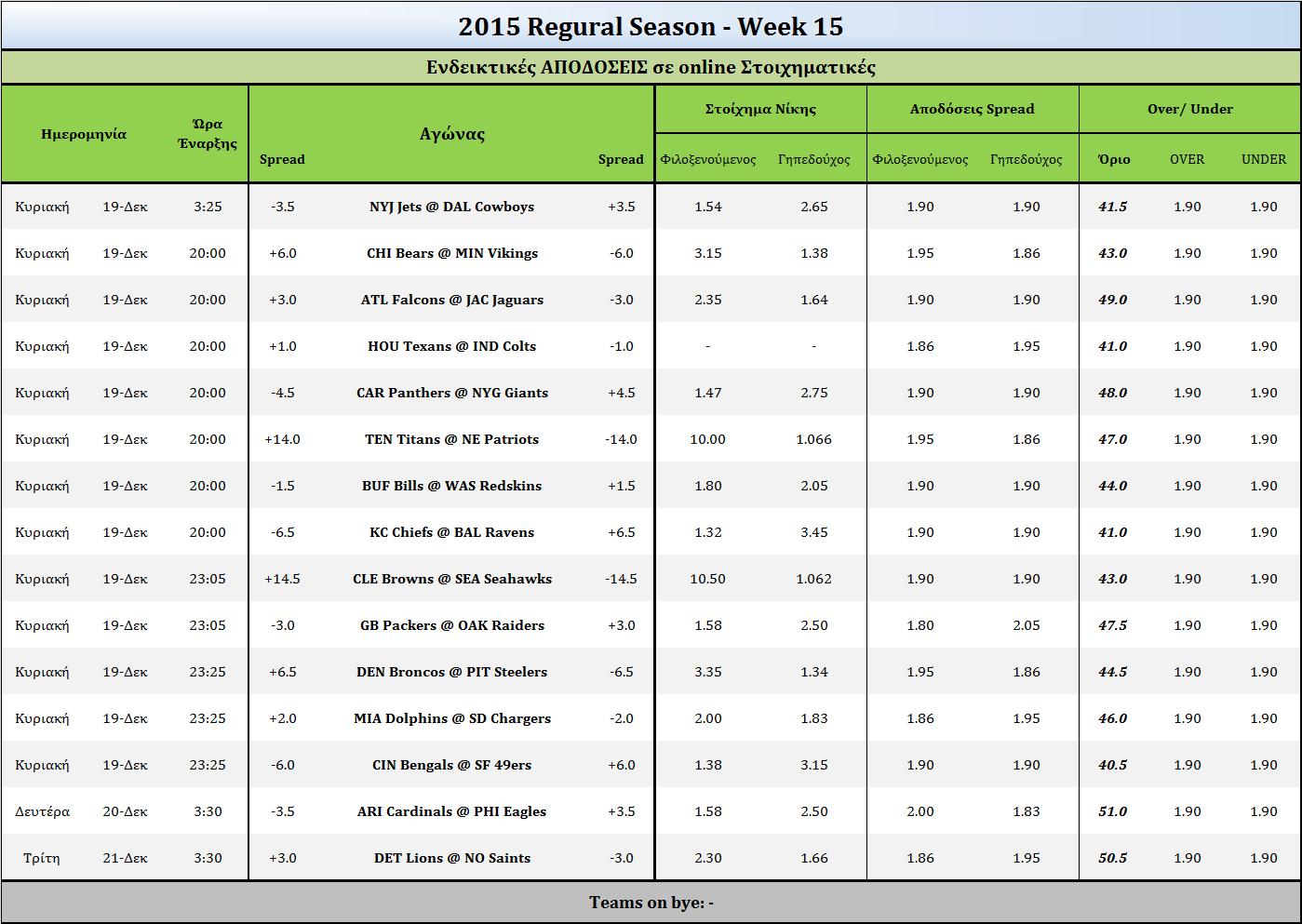 Odds week 15 2015