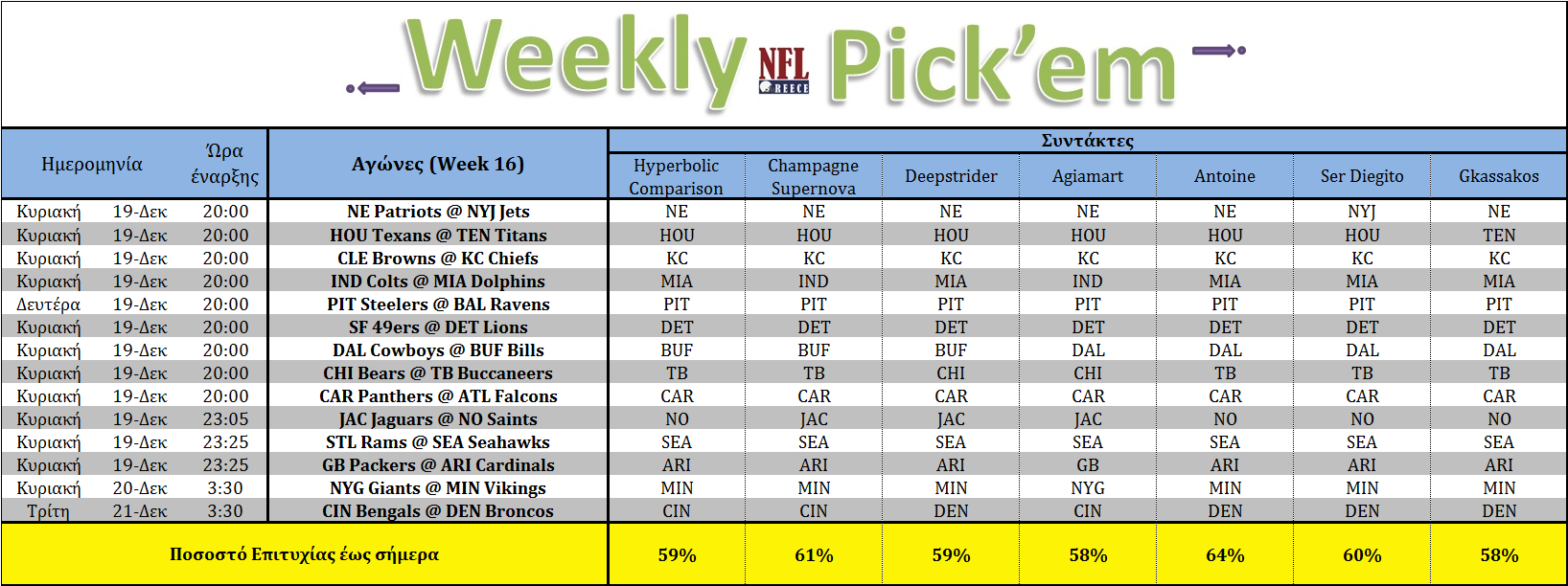 Pickem week 16 2015