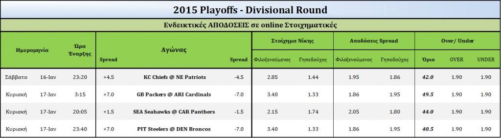 2015 Divisional-Odds