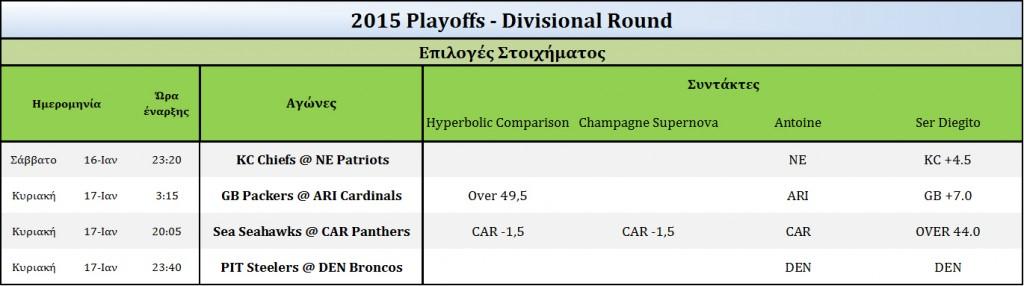 2015 Divisional-Picks