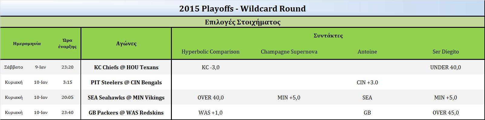 wildcard week 2015 bets