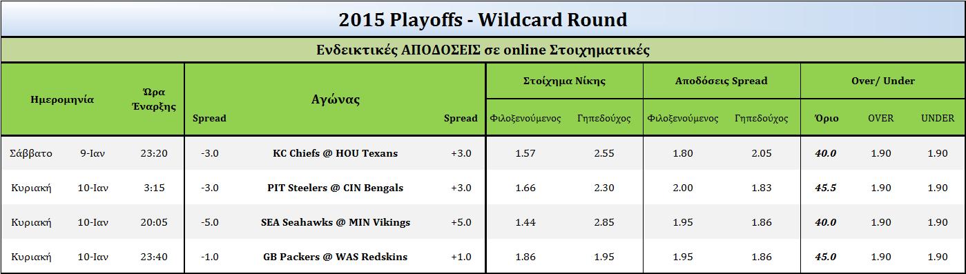 wildcard week 2015 odds