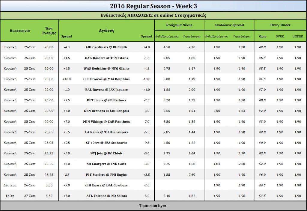 2016-week3-odds
