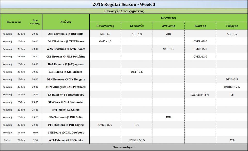 2016-week3-picks