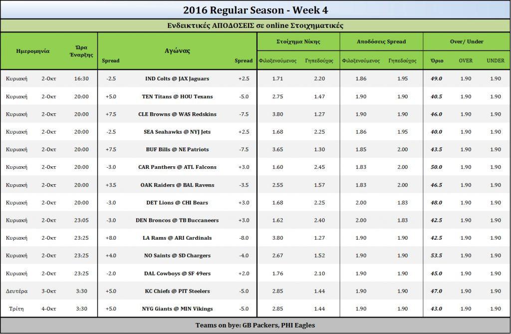 2016-week4-odds