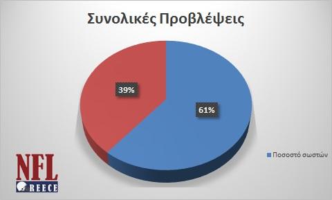 results_until_week4