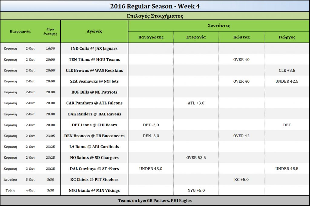 2016-week4-picks