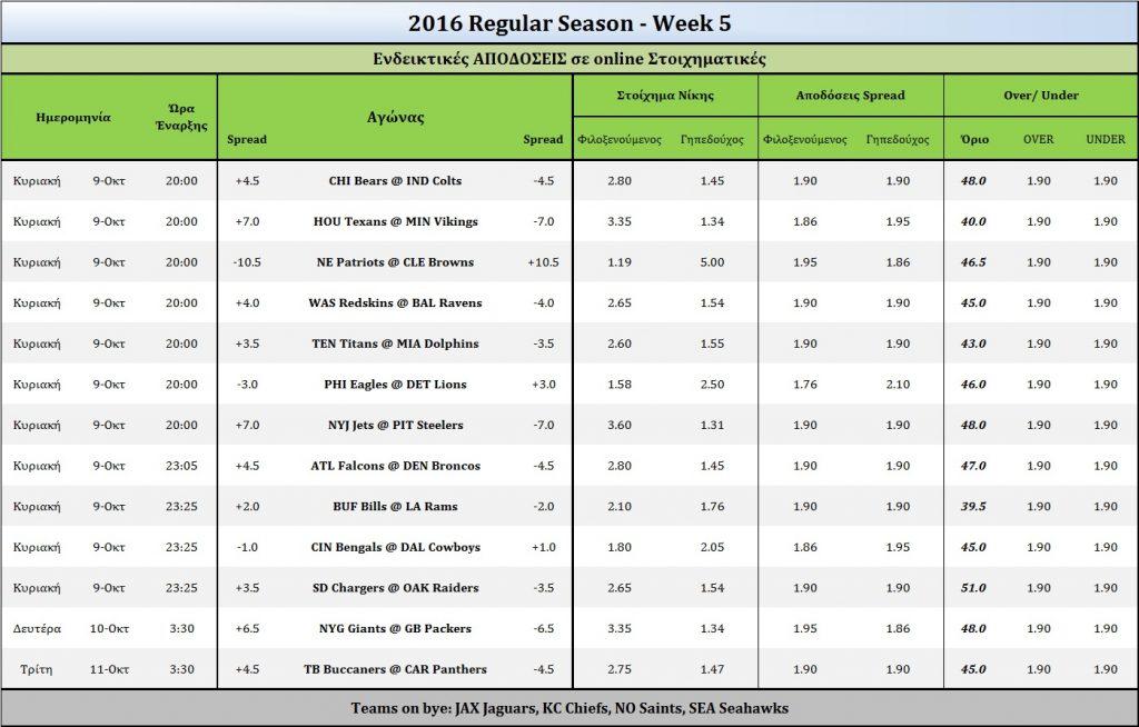 2016-week5-odds