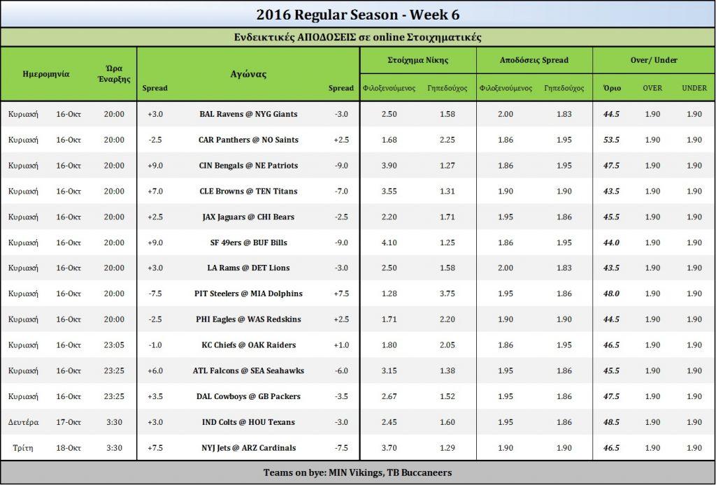 2016-week6-odds
