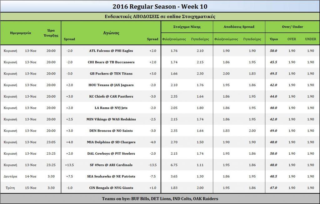 2016-week10-odds