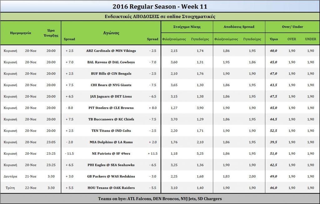 2016-week11-odds