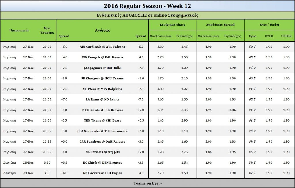 2016-week12-odds