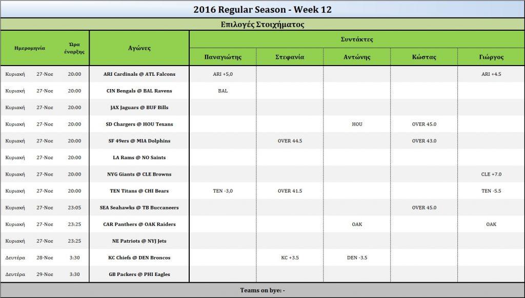 2016-week12-picks
