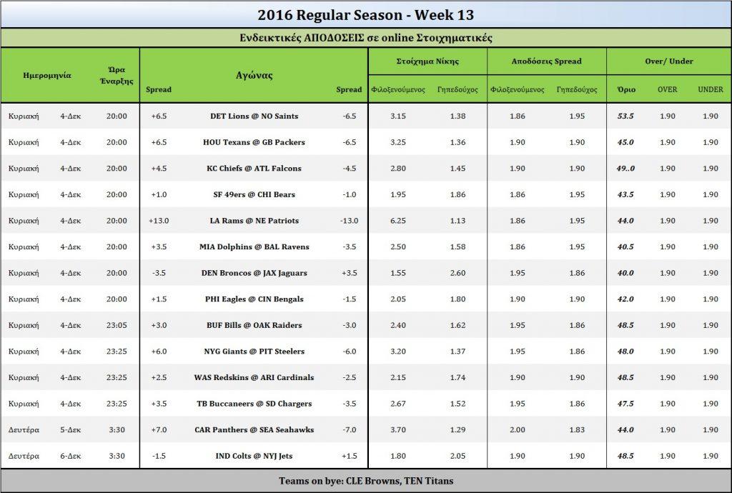 2016-week13-odds