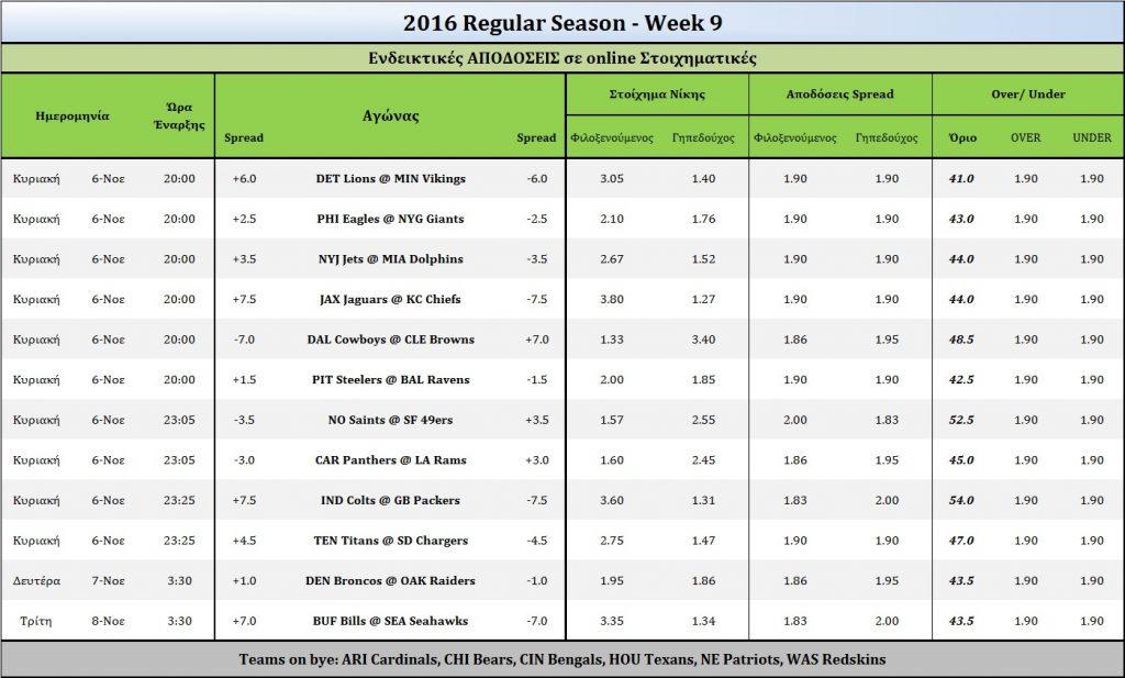 2016-week9-odds