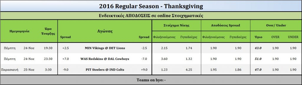 2016-week_thanksgiving-odds