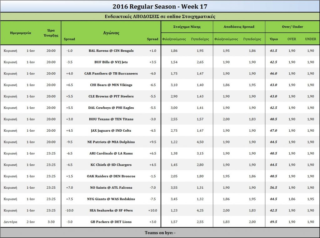 2016-week17-odds