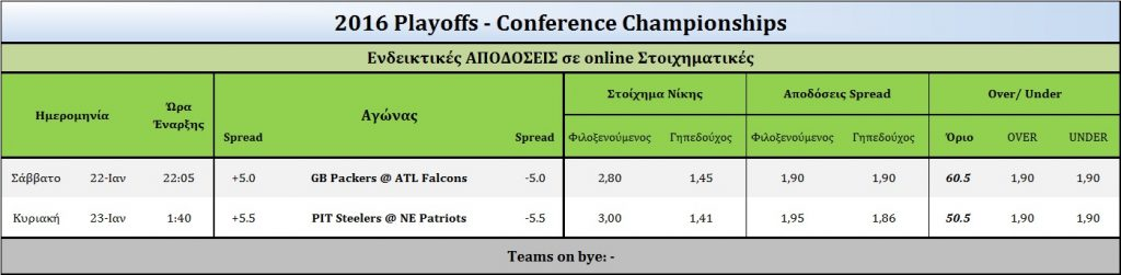 2016-week_conference-odds