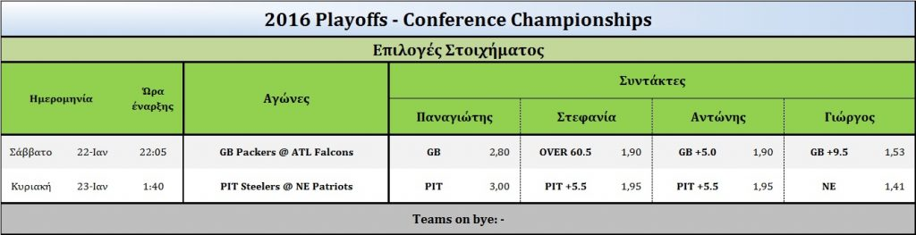 2016-week_conference-picks