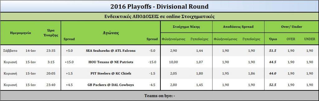 2016-week_divisional-odds-jpg