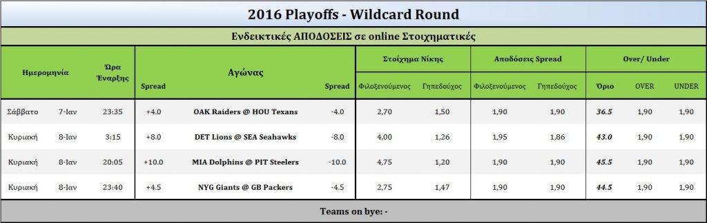 2016-week_wildcard-odds