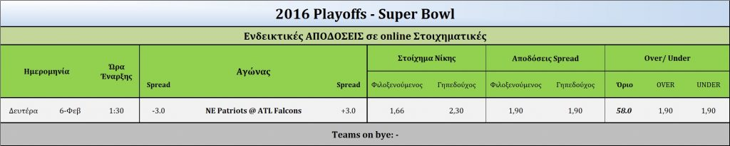 2016-week_superbowl-odds