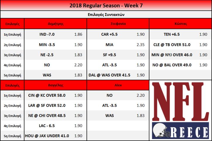 Week 7 Bets