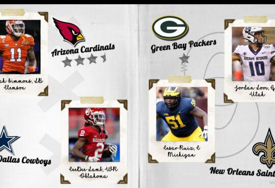 NFL Draft 2020: Βαθμολογίες NFC