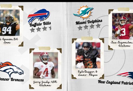 NFL Draft 2020: Βαθμολογίες AFC